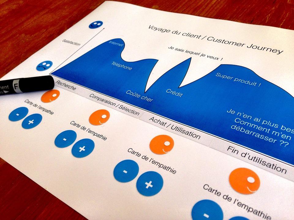Карта клиентского пути